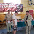 XXIII Międzynarodowy Festiwal Szachowy im. Józefa Kochana - zakończenie